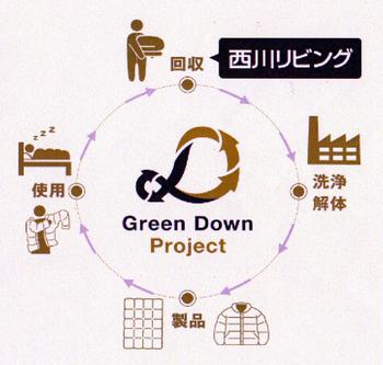 グリーンボックス 3.png